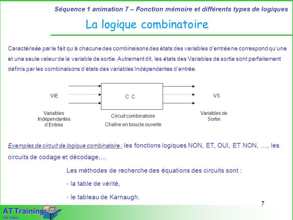 1 7 fonction m moire et diff rents types de logiques for Fonction combinatoire
