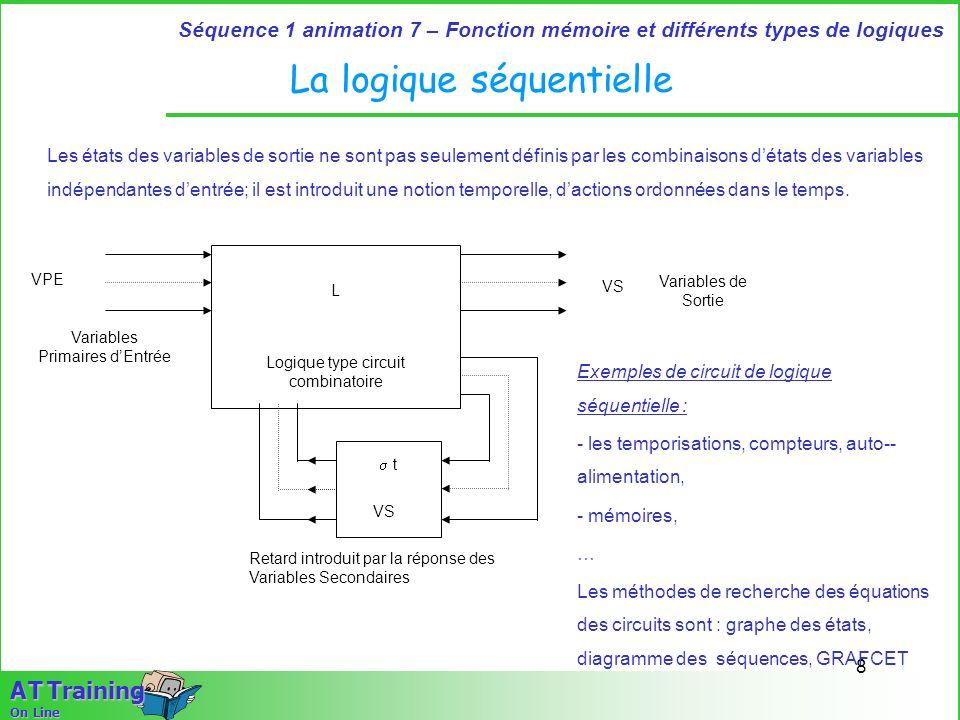 1 7 fonction m moire et diff rents types de logiques for Les fonction logique