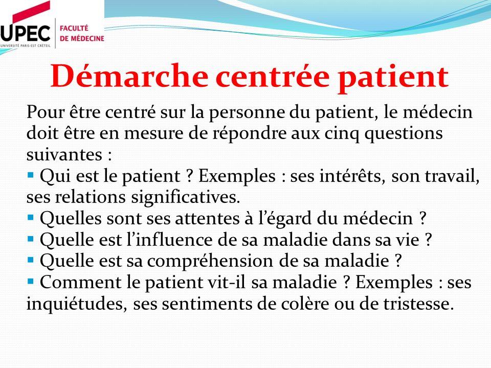 Démarche centrée patient