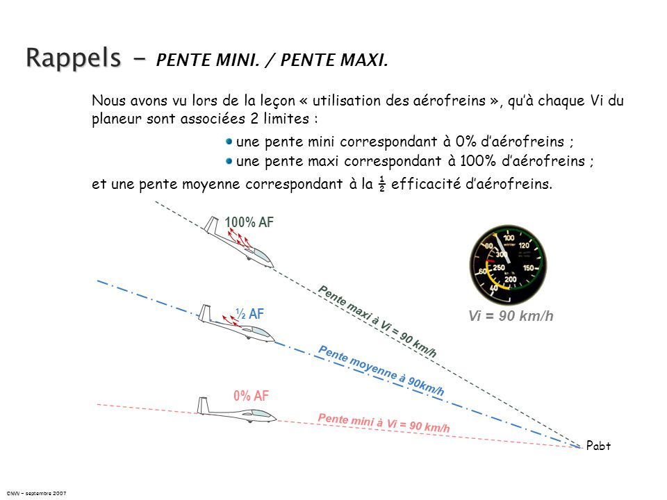 Rappels - PENTE MINI. / PENTE MAXI.
