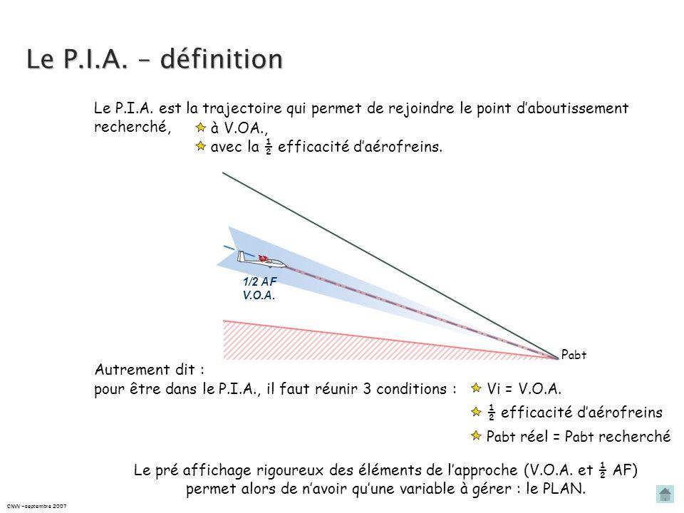 Le P.I.A. – définition Le P.I.A. est la trajectoire qui permet de rejoindre le point d'aboutissement recherché,