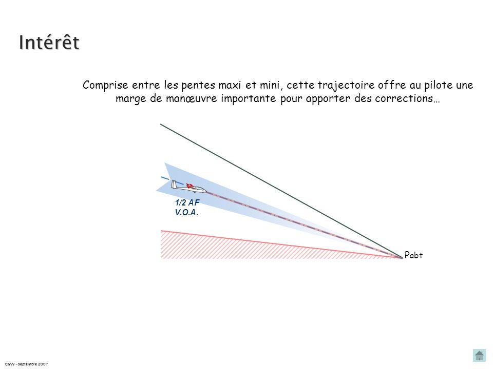 Intérêt Comprise entre les pentes maxi et mini, cette trajectoire offre au pilote une marge de manœuvre importante pour apporter des corrections…