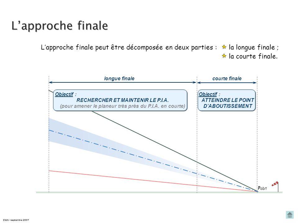 L'approche finale L'approche finale peut être décomposée en deux parties : la longue finale ; la courte finale.