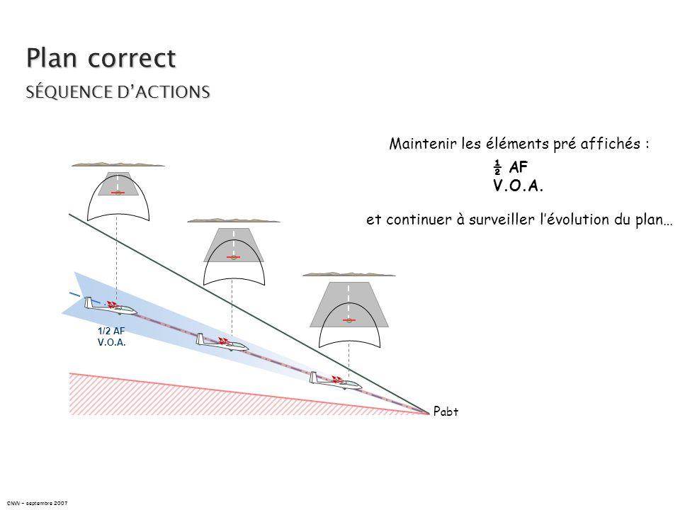 Plan correct SÉQUENCE D'ACTIONS Maintenir les éléments pré affichés :
