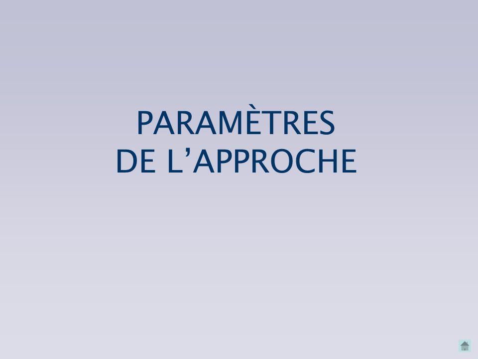 PARAMÈTRES DE L'APPROCHE