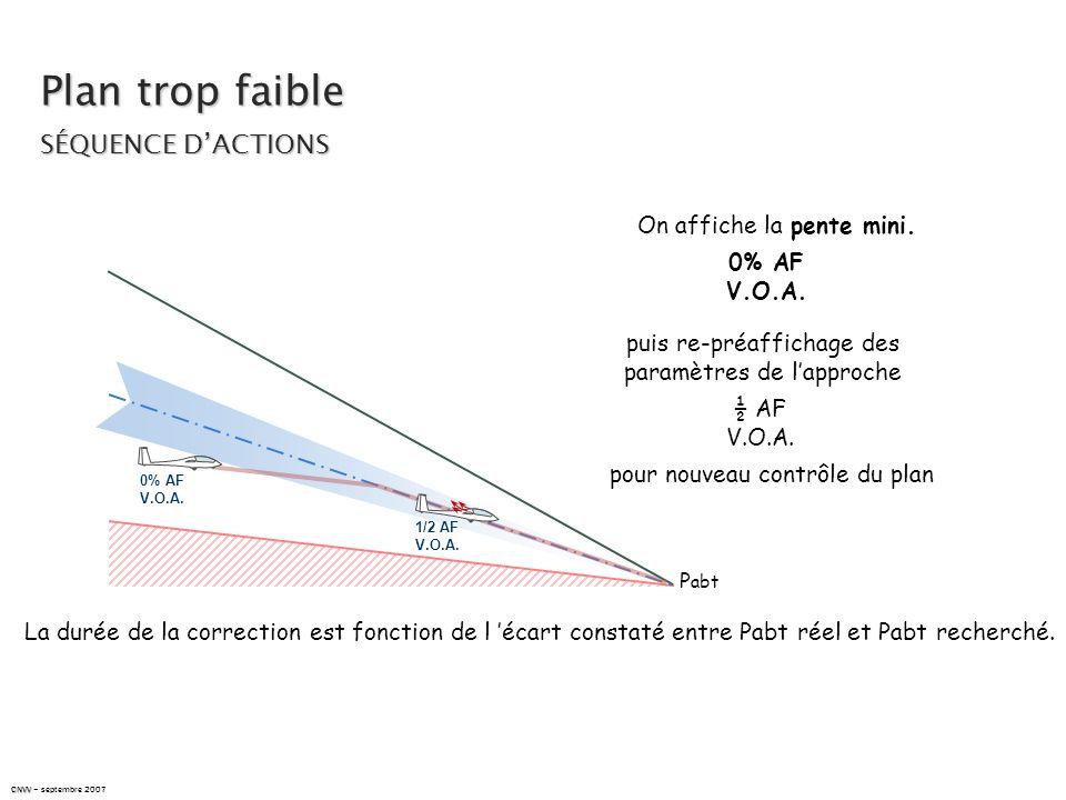 Plan trop faible SÉQUENCE D'ACTIONS On affiche la pente mini. 0% AF