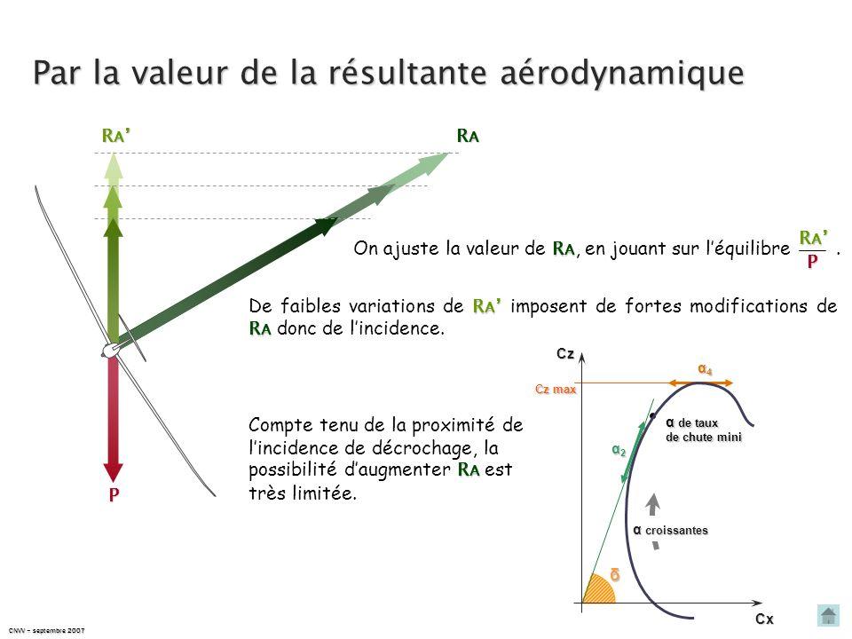 Par la valeur de la résultante aérodynamique