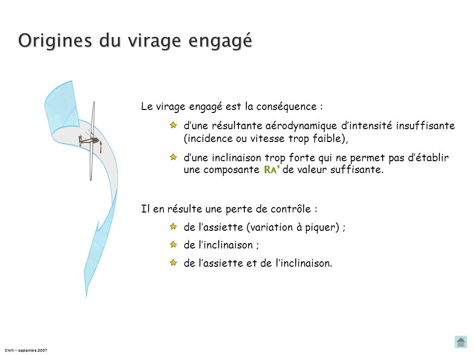 Origines du virage engagé