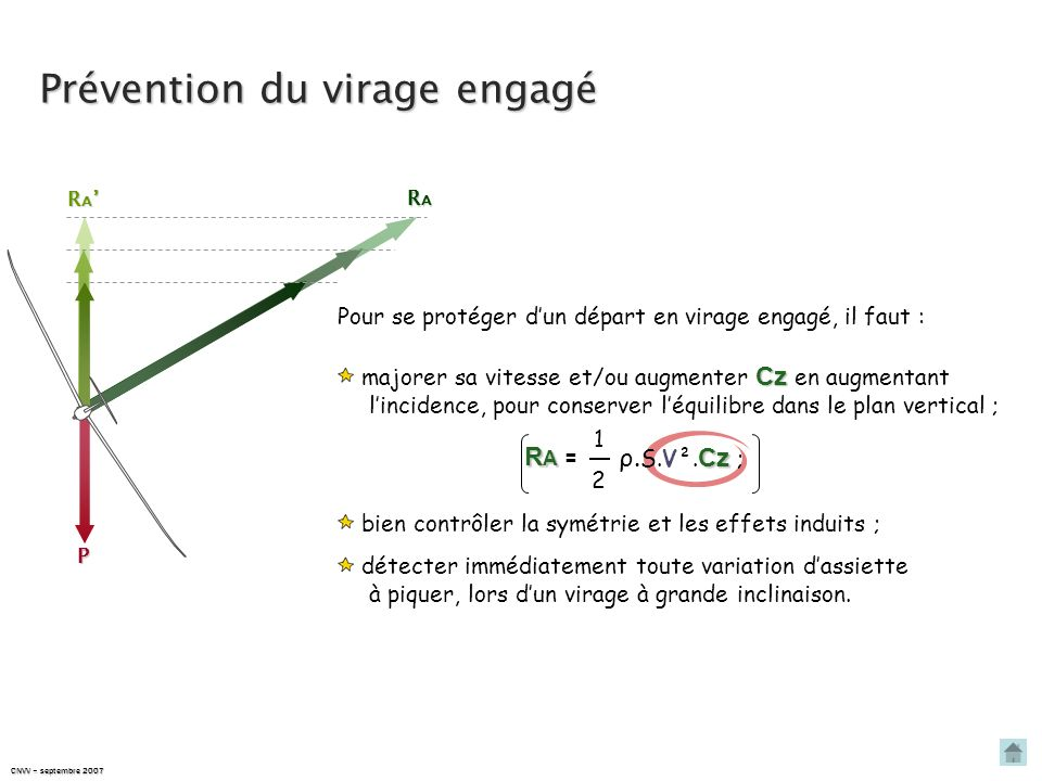 Prévention du virage engagé