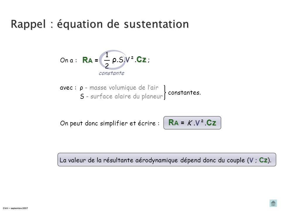 Rappel : équation de sustentation