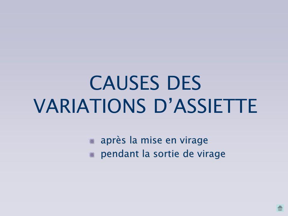 VARIATIONS D'ASSIETTE