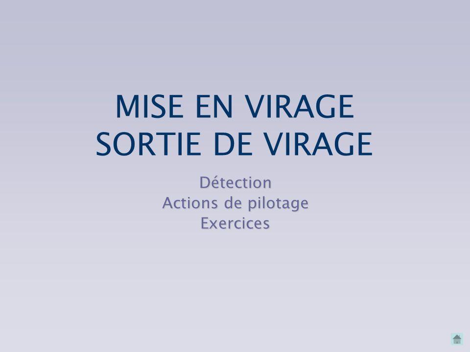 MISE EN VIRAGE SORTIE DE VIRAGE Détection Actions de pilotage
