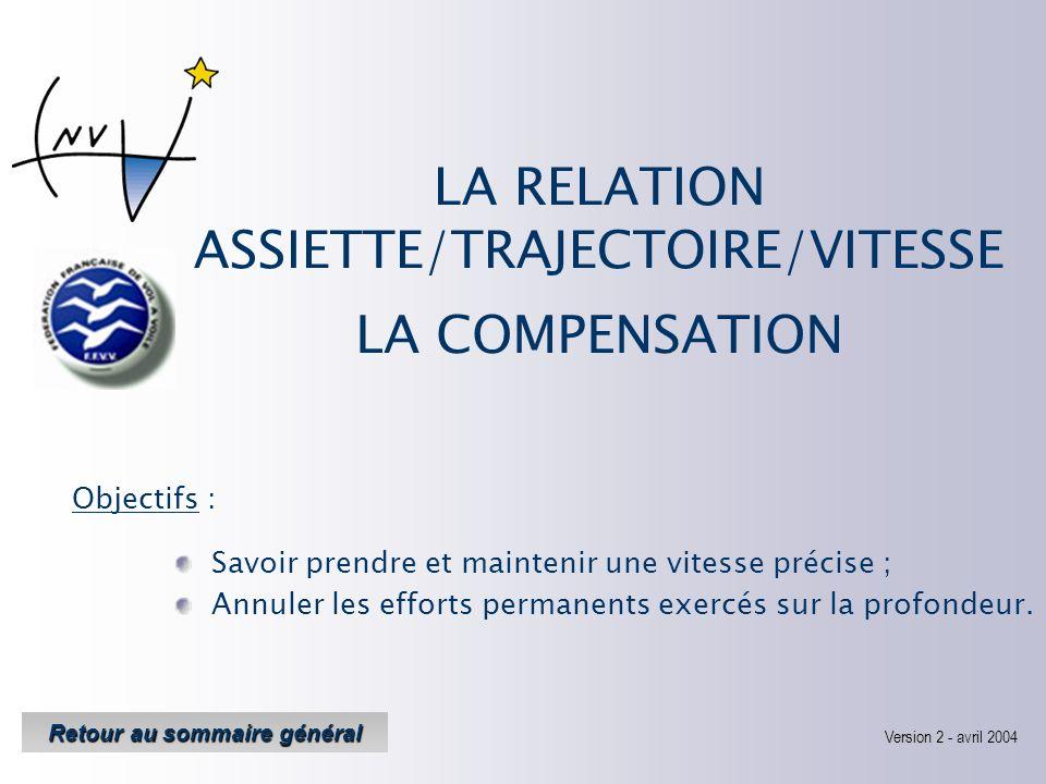 LA RELATION ASSIETTE/TRAJECTOIRE/VITESSE