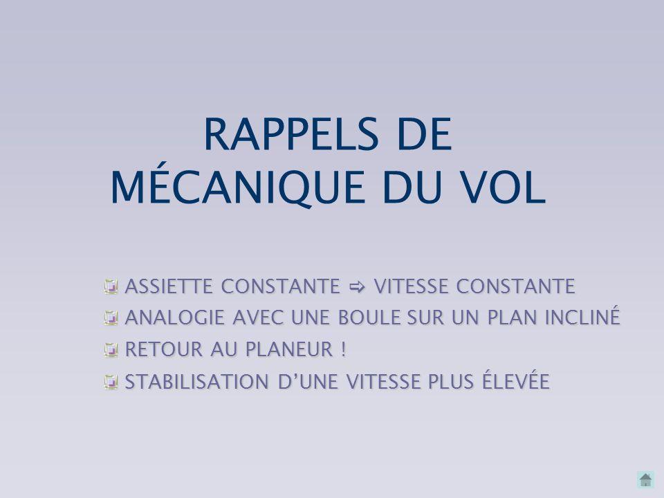 RAPPELS DE MÉCANIQUE DU VOL ASSIETTE CONSTANTE  VITESSE CONSTANTE