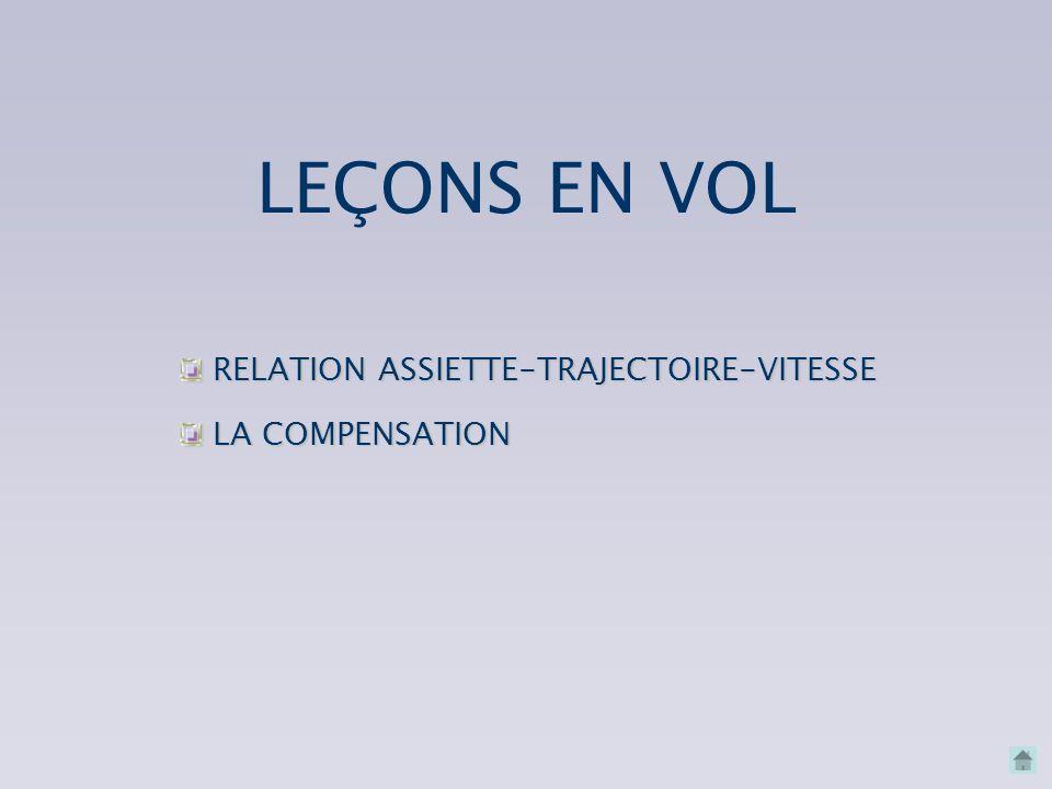 LEÇONS EN VOL RELATION ASSIETTE-TRAJECTOIRE-VITESSE LA COMPENSATION