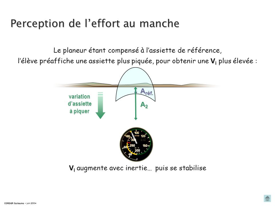 Perception de l'effort au manche