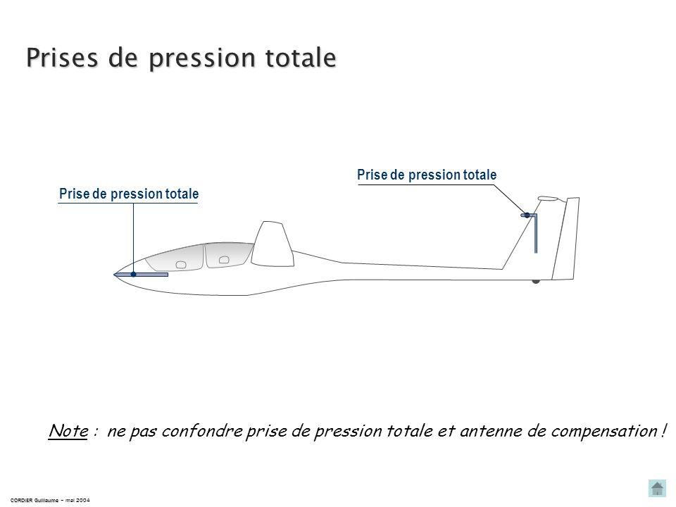 Prise de pression totale Prise de pression totale