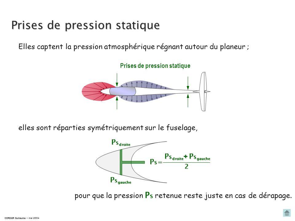 Prises de pression statique