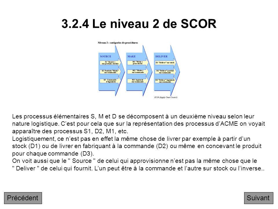 3.2.4 Le niveau 2 de SCOR Précédent Suivant