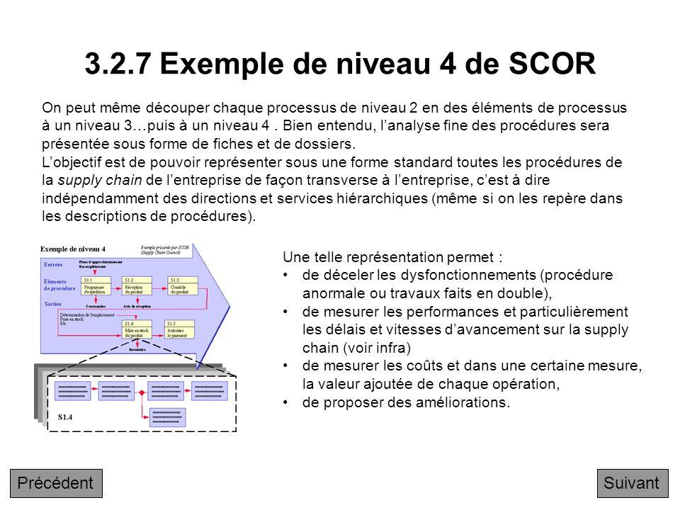 3.2.7 Exemple de niveau 4 de SCOR