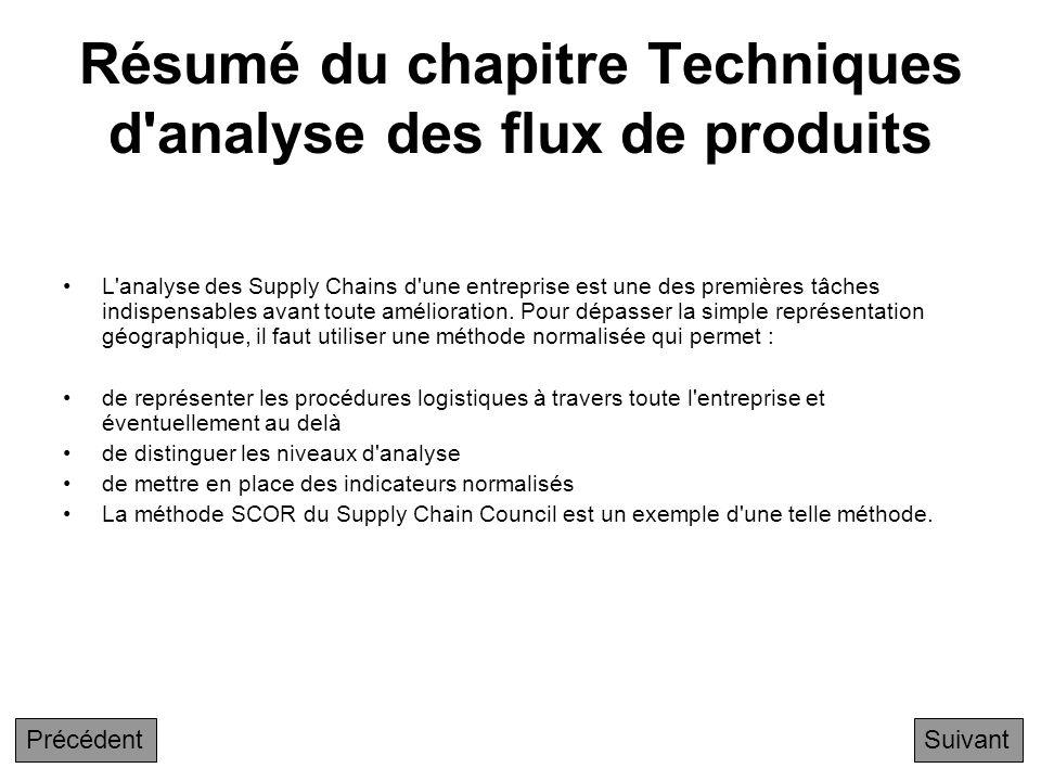Résumé du chapitre Techniques d analyse des flux de produits