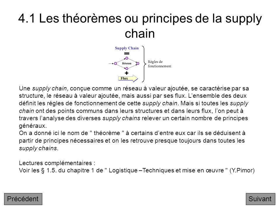 4.1 Les théorèmes ou principes de la supply chain