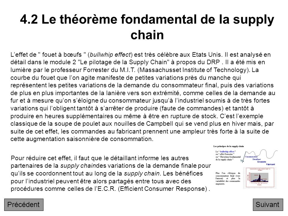4.2 Le théorème fondamental de la supply chain