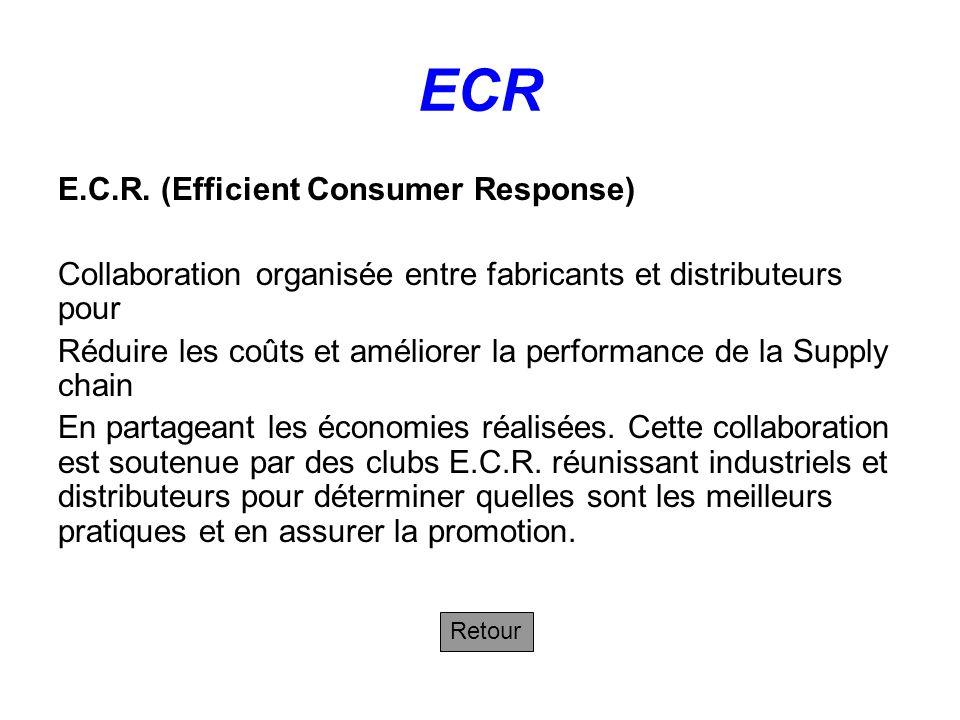 ECR E.C.R. (Efficient Consumer Response)