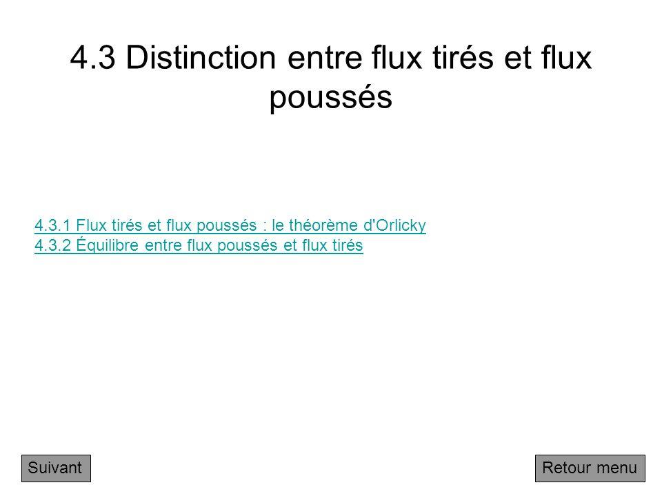 4.3 Distinction entre flux tirés et flux poussés