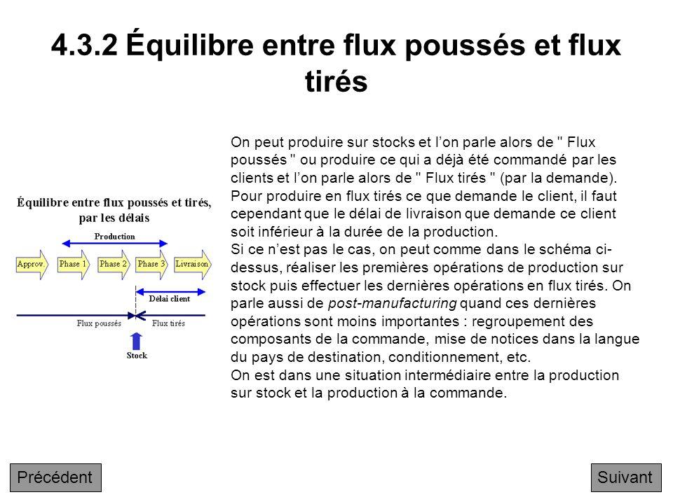 4.3.2 Équilibre entre flux poussés et flux tirés