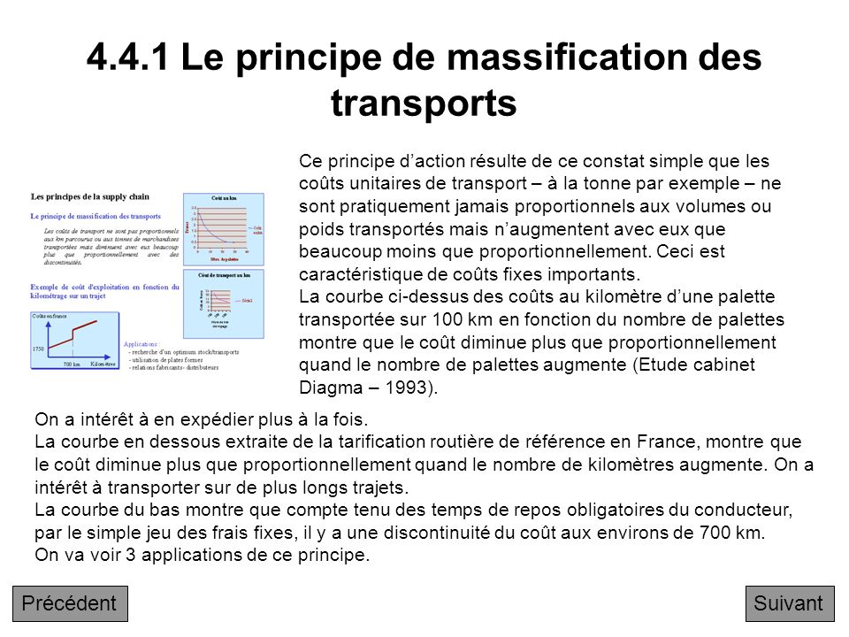 4.4.1 Le principe de massification des transports