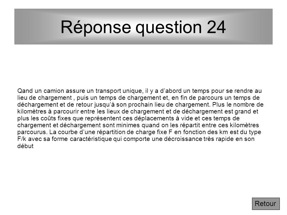 Réponse question 24 Retour