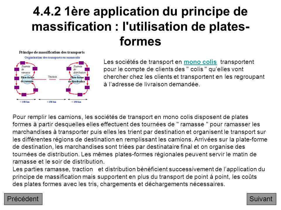 4.4.2 1ère application du principe de massification : l utilisation de plates-formes