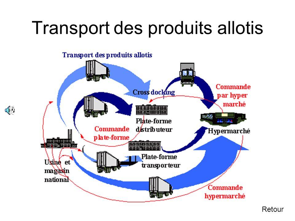 Transport des produits allotis
