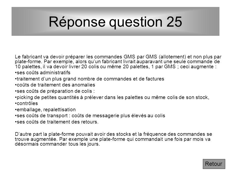 Réponse question 25 Retour