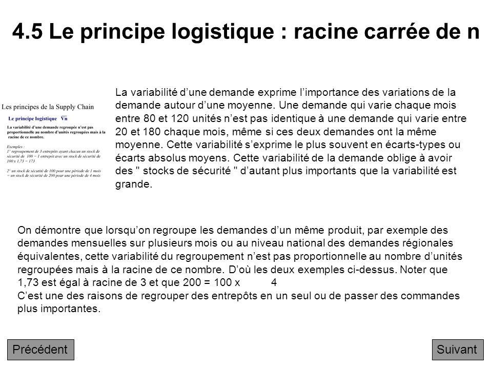 4.5 Le principe logistique : racine carrée de n