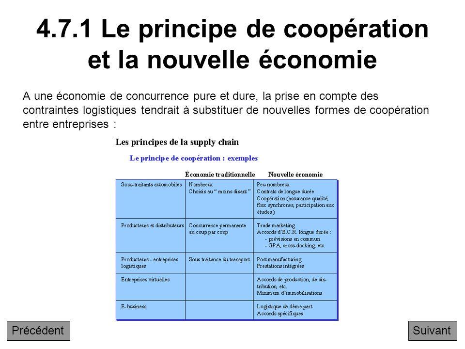 4.7.1 Le principe de coopération et la nouvelle économie