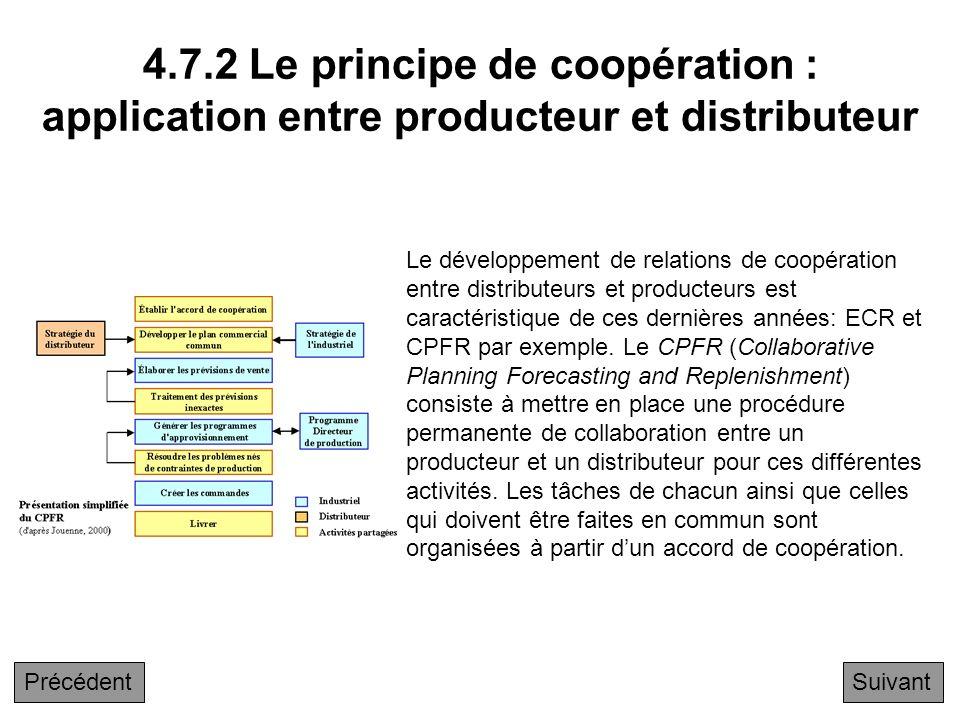 4.7.2 Le principe de coopération : application entre producteur et distributeur