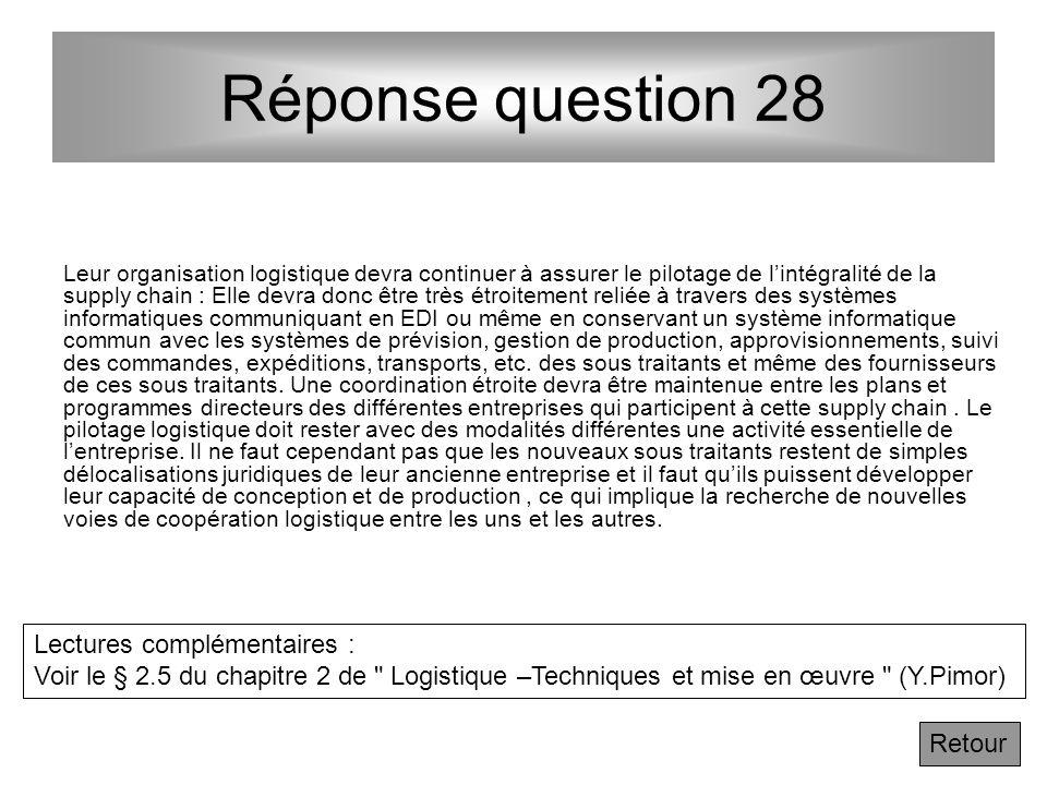 Réponse question 28 Lectures complémentaires :