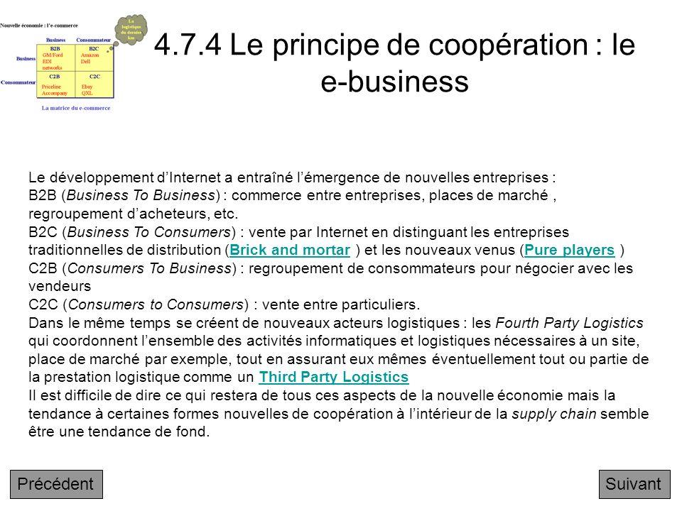 4.7.4 Le principe de coopération : le e-business