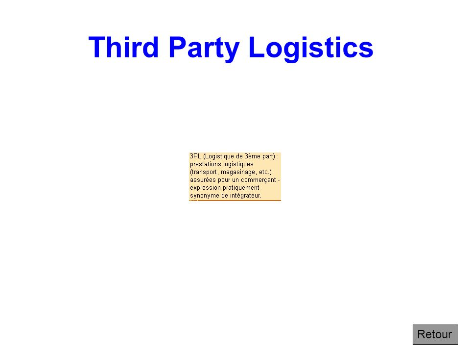 Third Party Logistics Retour