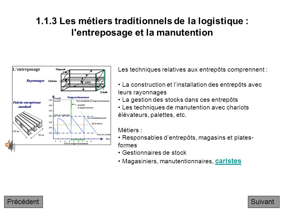 1.1.3 Les métiers traditionnels de la logistique : l entreposage et la manutention
