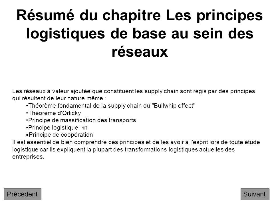 Résumé du chapitre Les principes logistiques de base au sein des réseaux