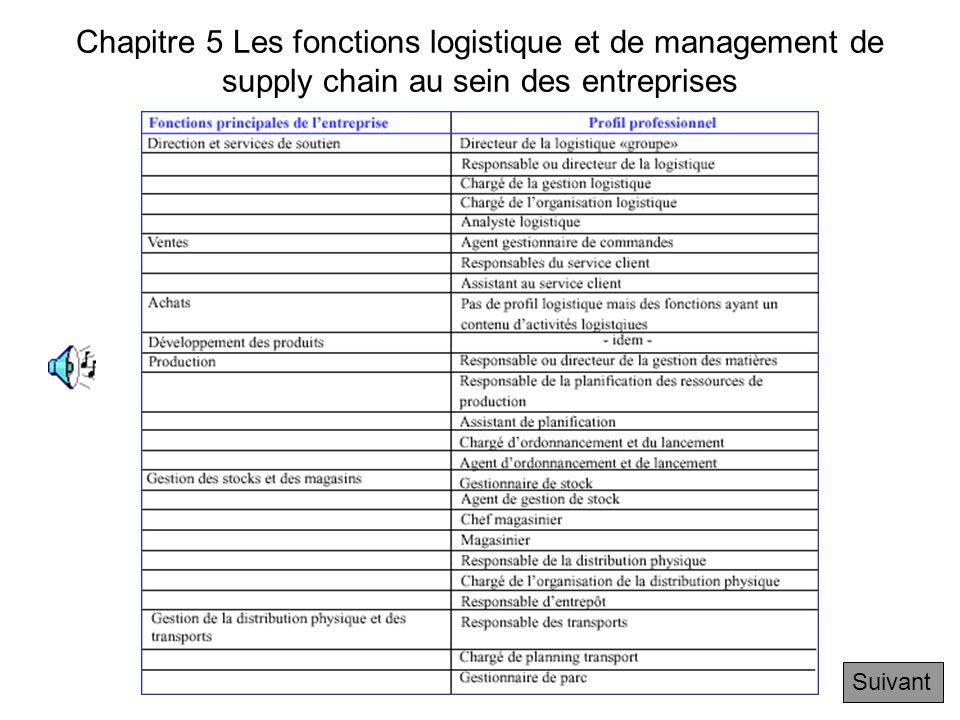Chapitre 5 Les fonctions logistique et de management de supply chain au sein des entreprises