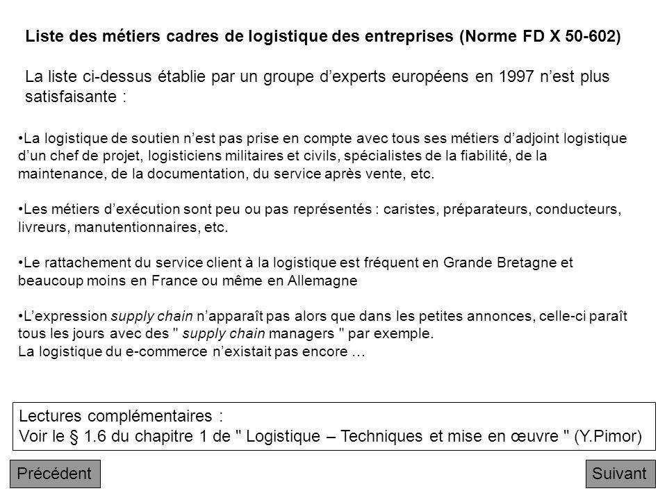 Liste des métiers cadres de logistique des entreprises (Norme FD X 50-602) La liste ci-dessus établie par un groupe d'experts européens en 1997 n'est plus satisfaisante :