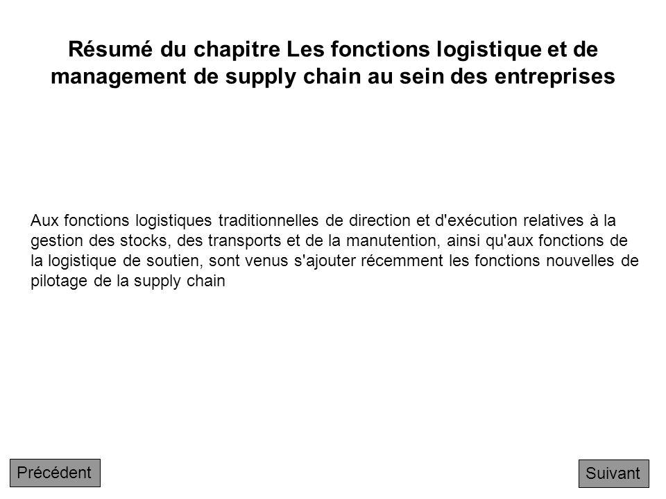 Résumé du chapitre Les fonctions logistique et de management de supply chain au sein des entreprises