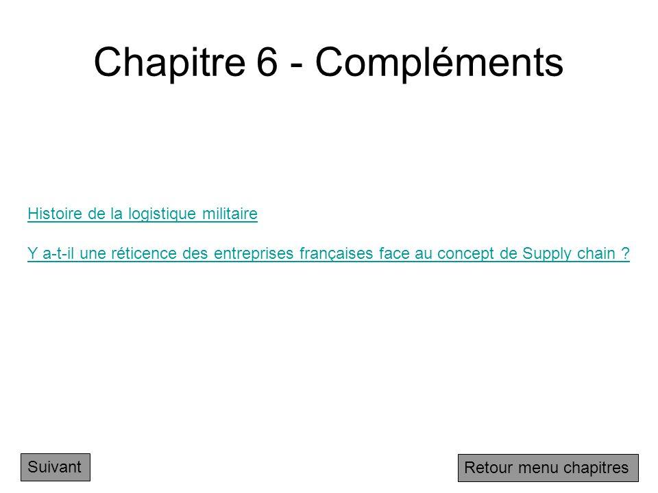 Chapitre 6 - Compléments