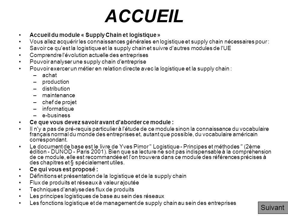 ACCUEIL Suivant Accueil du module « Supply Chain et logistique »