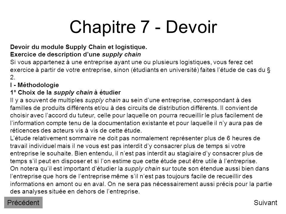 Chapitre 7 - Devoir Précédent Suivant