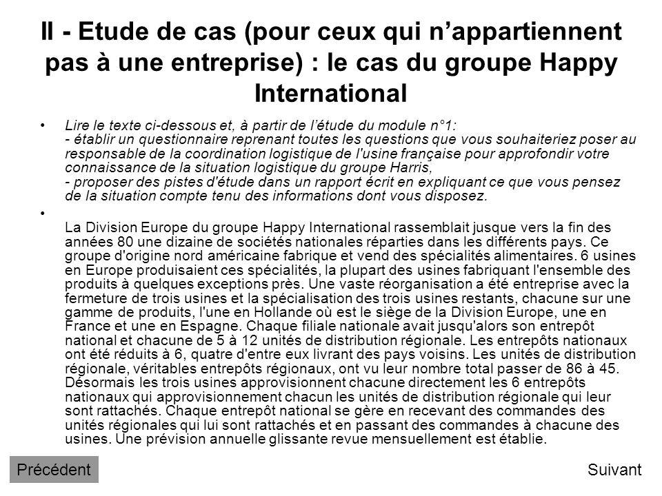II - Etude de cas (pour ceux qui n'appartiennent pas à une entreprise) : le cas du groupe Happy International